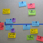 Scrum roles and responsibilities