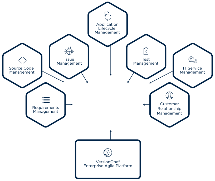 ALM Investments