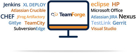 TeamForge Integration